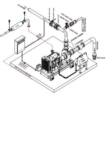 Fire Pump Fire Pump System